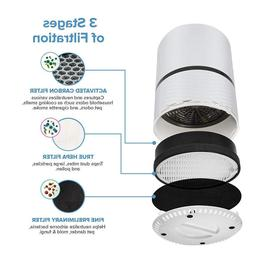 Air Purifier For LEVOIT LV-H132 Replacement HEPA Activated C