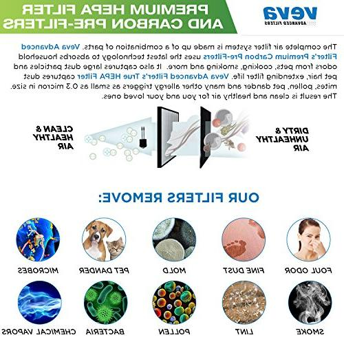 VEVA Premium 2 HEPA Filters and of 4800, 4900 and Replacement Filter
