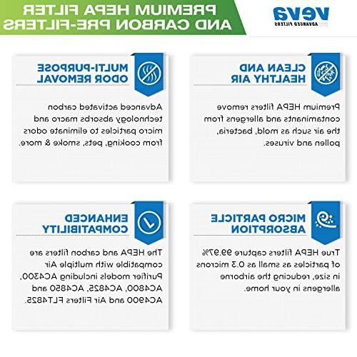 VEVA Premium Filters and of Air 4800, 4900 and Replacement Filter