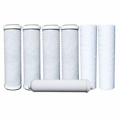 Watts RO Filters Premier Compatible
