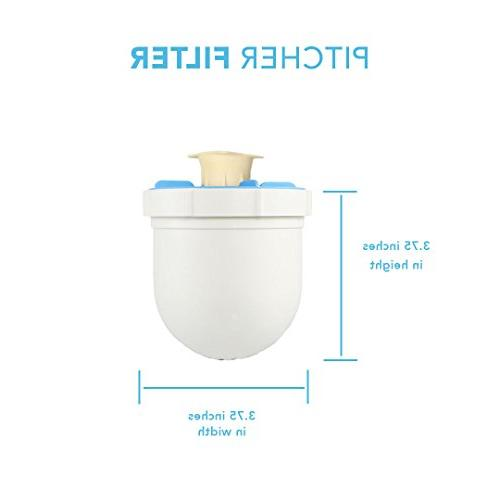 Clearly Pitcher Filter: Removes Fluoride, Lead, Chlorine, Pesticides