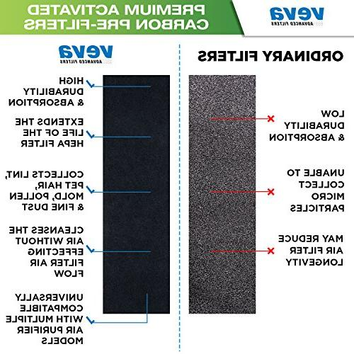 VEVA 2 Filters and of Air Purifier Models 4800, and Filter