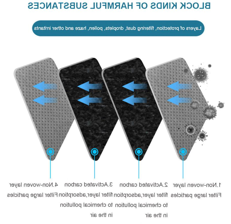 Face Mask Reusable Cycling Cover Dual Valve W/ Activated Filter