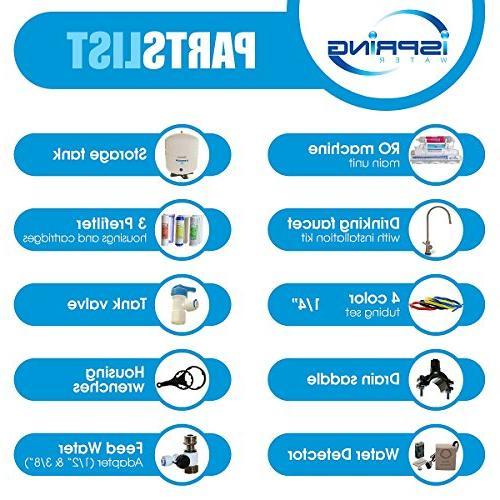 iSpring RCC7AK 6-Stage Taste High Capacity Under Sink Drinking Water Alkaline Remineralization - Natural pH WQA Certified