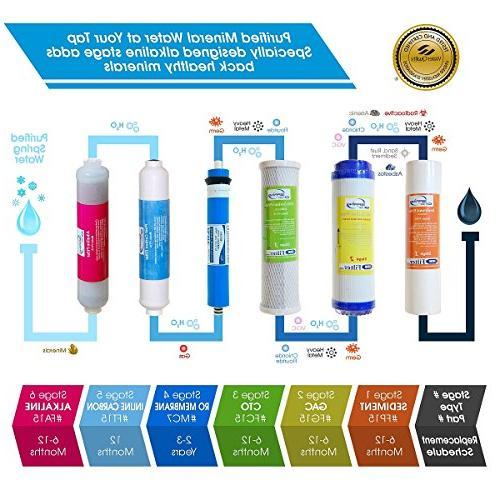 iSpring RCC7AK 6-Stage Superb Taste Capacity Sink Reverse Water Filter with Alkaline pH Gold