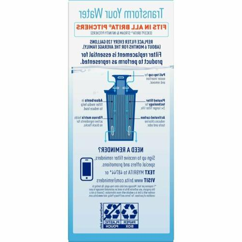 Longlast Water Filter, Longlast Replacement Filters and