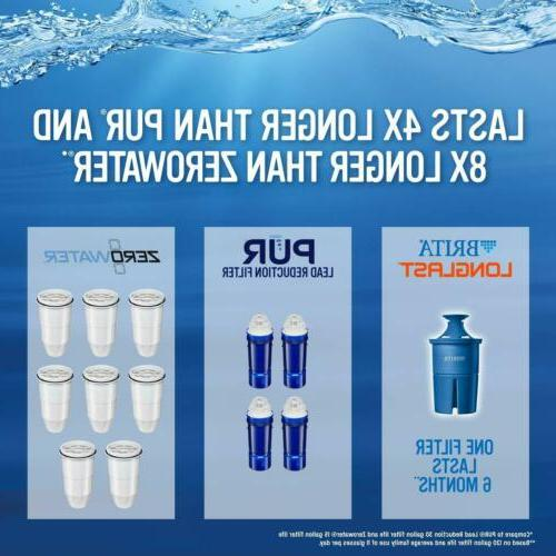 Longlast Water Filter, and Dispensers