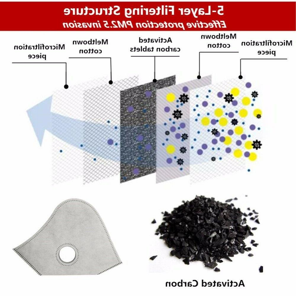 PM2.5 Activated Carbon Mask Filter