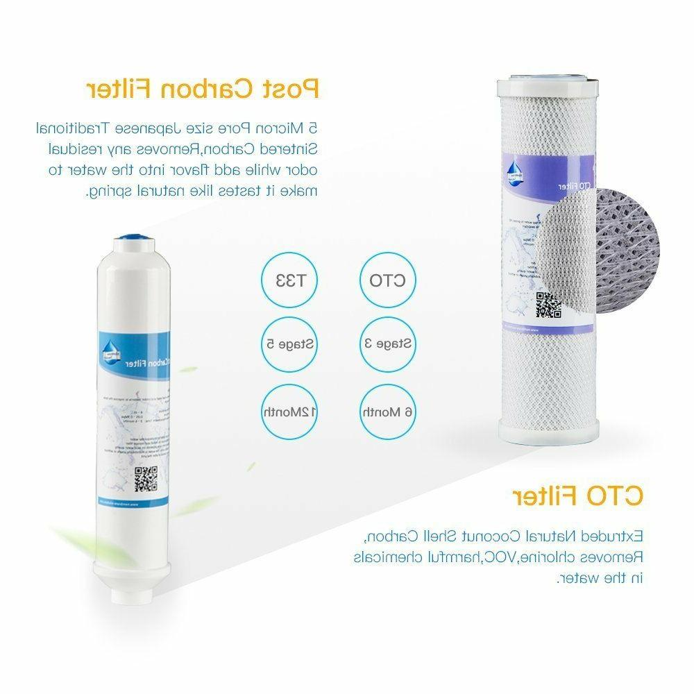 Reverse Osmosis Set RO Cartridges stage Membrane