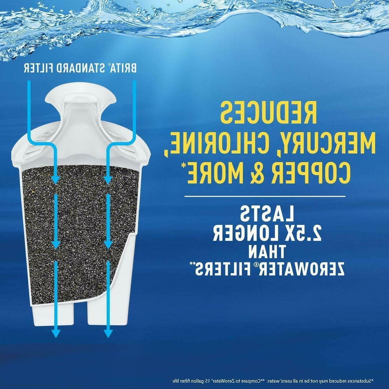 Brita Standard Water Standard