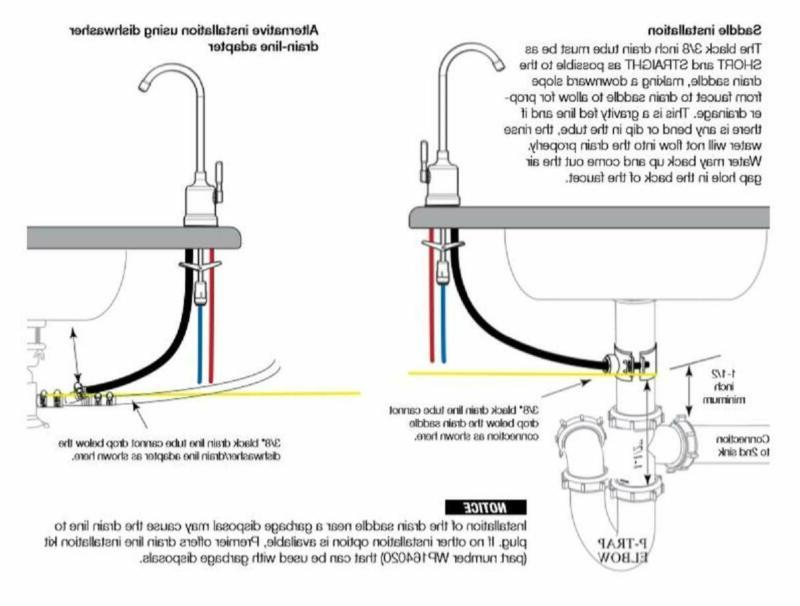 Watts WP531411 4-Stage Reverse Osmosis Filtration